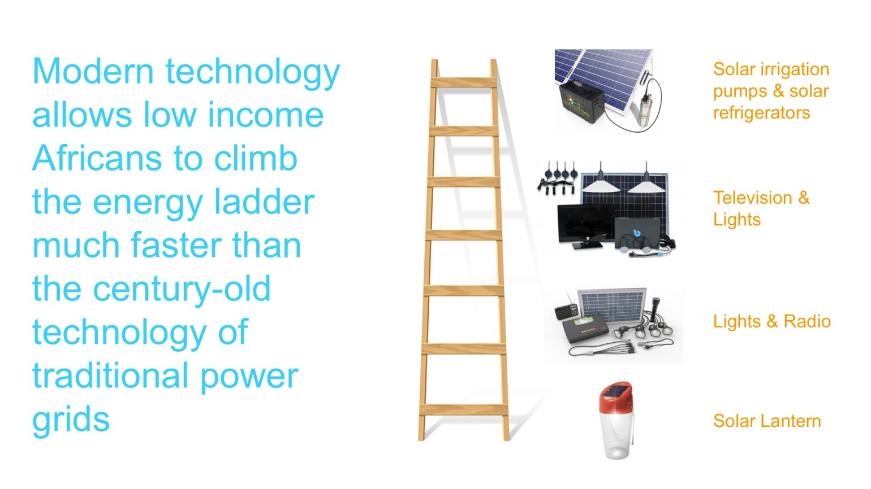 Net Impact Slide 05